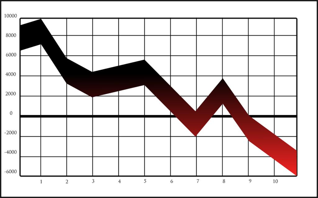 señales de trading, indicador de trading,cómo usar indicador de trading