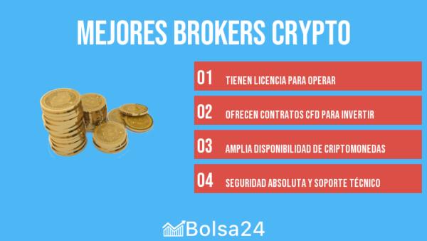 Monedas virtuales locales