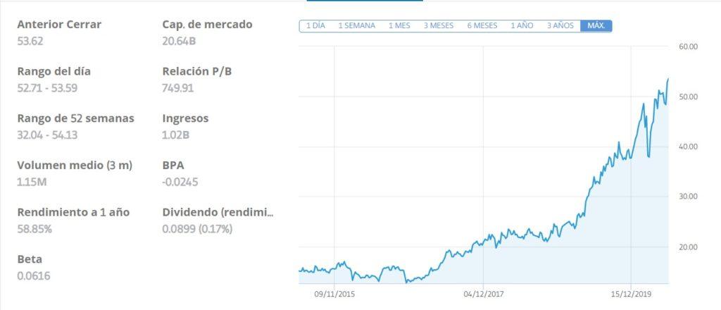invertir acciones cellnex telecom, comprar acciones cellnex telecom,