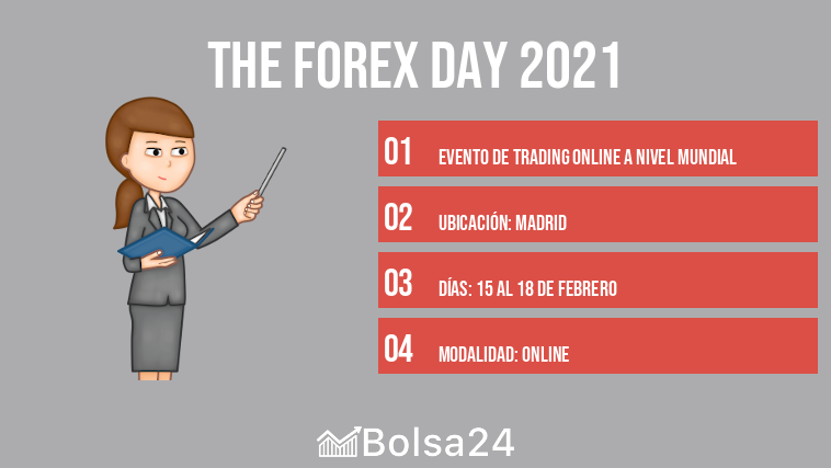 The Forex Day 2021