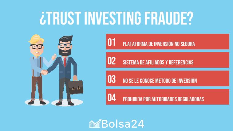 Trust Investing fraude