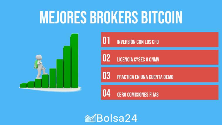 broker para bitcoin